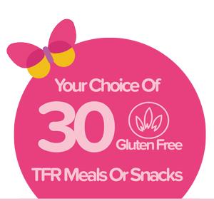 1 Week Gluten Free Diet Plan Bundle