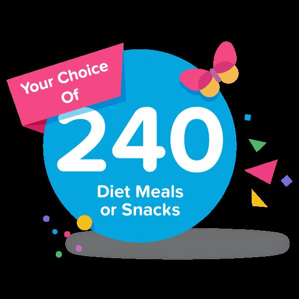 8 Week Diet Plan Bundle